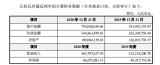 哈工智能发布公告表明收购江机民科的最新进展