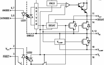 2.5A輸出的IGBT極驅動光耦集成芯片ACPL-332J