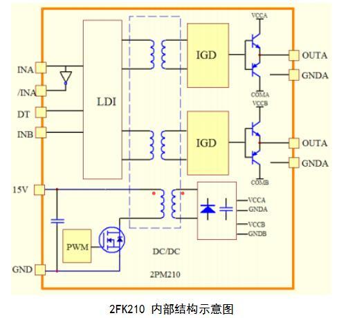 2FK210雙通道大功率MOSFET驅動模塊