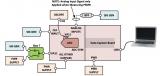 如何用TPS62913低纹波和低噪声降压转换器为高性能ADC供电?