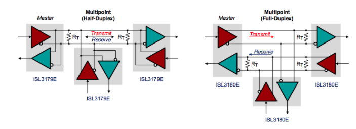 高速RS-485設計之信號衰減和關鍵收發器的可靠高速傳輸