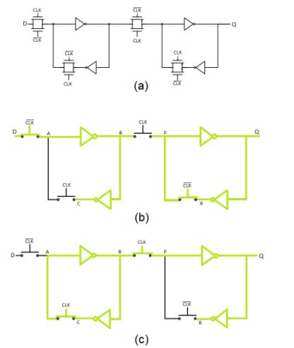 CDC同步器設計方案:為什么使用異步路徑?