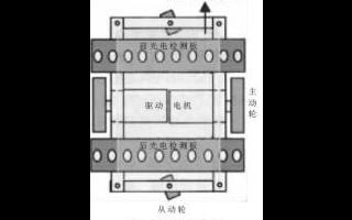 基于DSP芯片TMS320F240和CPLD实现寻路机器人的设计