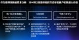 """如何讓IBM""""混合云+AI""""解決方案賦能中國企業數字化轉型?"""