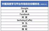 近日中国AI领域发生了什么大事?