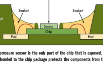 采用飞思卡尔SIP技术的MPXY8300芯片在汽车轮胎压力监测中的应用