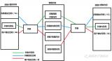 浅析物理内存与虚拟内存的关系及其管理机制