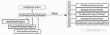 在SpinalHDL中如何优雅地实现寄存器总线读...