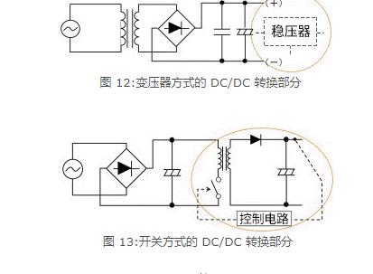 浅谈AC/DC转换的线性稳压器
