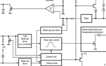 校准LIN总线收发器ATA6663的主要特性及应用分析