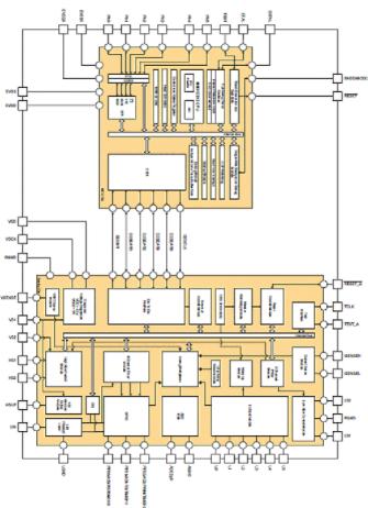 双芯片解决方案MM912F634的主要特性及应用分析