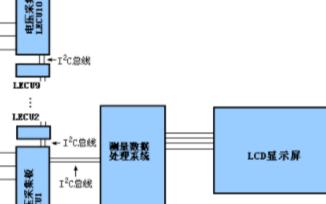 磷酸铁锂电池监测管理系统BMS测试平台的应用研究