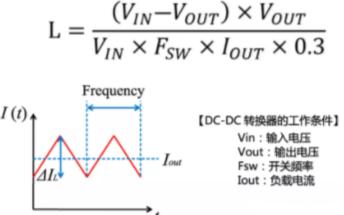 你们知道电感参数有哪些吗?电感的常见参数详解
