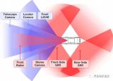丰田从L2逐步演进到L3的自动驾驶系统介绍