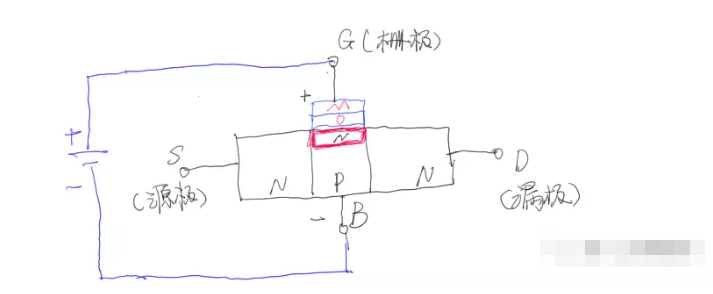 PO之間N型半導體的形成,MOSFET特性