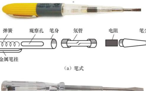 常用测试工具及使用方法