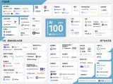 全球100家最具潜力人工智能创业企业榜单出炉