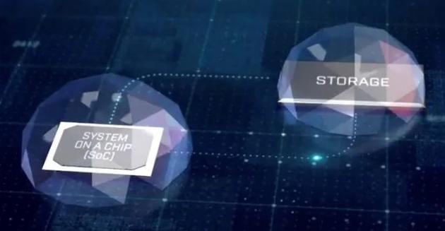 """物聯網""""定心丸"""",外接式安全組件守護數據安全"""