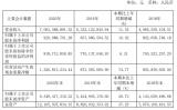 景旺電子目前在手的訂單排產基本到6月,部分已經預定到7月