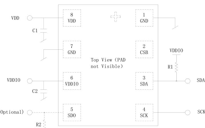 高精度低功耗的小型双气压计芯片SPL06-007