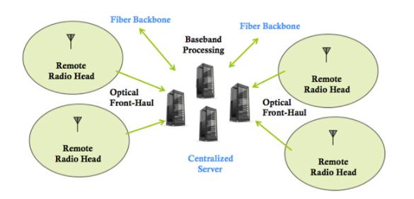 光纤通信在新网络架构中的使用