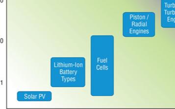 应用于无人操作系统中的IC电源解决方案