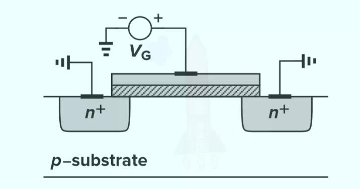 MOS管电容的原理及优缺点
