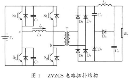 采用移相控制ZVZCS PWM全桥变换器实现汽车充电机主的电路设计
