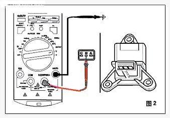汽车传感器模拟测试仪的应用实例分析