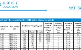5KP系列大电流TVS二极管,可靠稳定性能优异