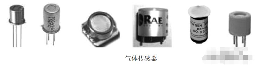 传感器的分类特性,气体传感器的识别与检测