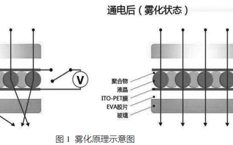 基于光伏发电的百叶窗一体化机械结构设计