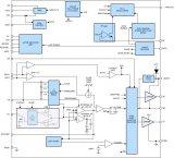TI重磅发布可实现更小尺寸的低EMI同步直流/直流降压控制器!
