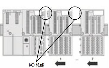 可编程控制器AC500使用说明书下载