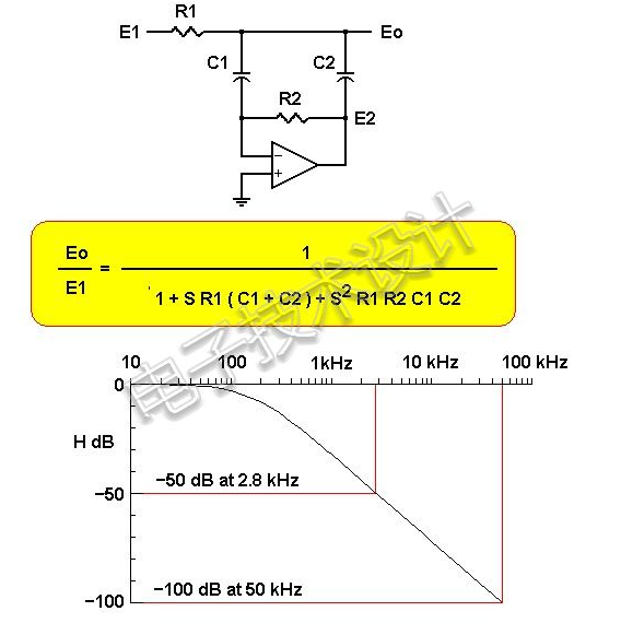 零偏移有源低通滤波器
