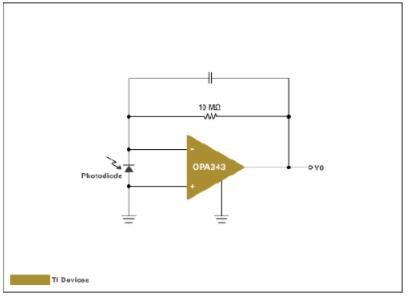 基于光電二極管放大器的脈動式血氧計的應用方案