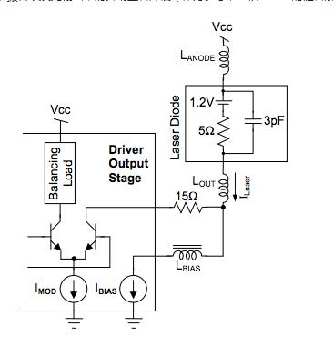 寄生电感对10Gbps光发射器的影响