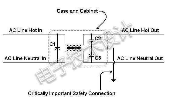 使用EMI濾波器竟導致觸電?