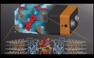 赣锋锂业计划投资22亿元,分期建设高比能固态电池超薄锂负极材料项目