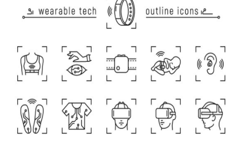 MIT CSAIL研发的可穿戴智能服装浅析