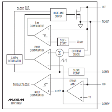 汽车TFT- LCD显示器电源MAX16928的主要特性及应用电路