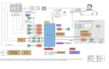 压力传感器、微处理器等器件在呼吸机系统中的应用