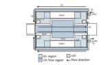 深度剖析电动汽车转子油冷电机
