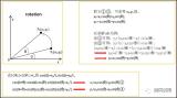 詳解基于FPGA的圖像旋轉系統的運用