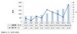 江苏省半导体行协会公布了2020年度江苏省半导体产业发展情况