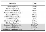 无恒定偏置下实现晶体管的非挥发性和可重构性