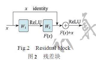 一種編碼解碼模式的肺分割算法