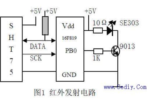 详解红外通信技术在温湿度变送器上的实现与运用