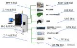经纬恒润推出车载T-Box产线测试系统
