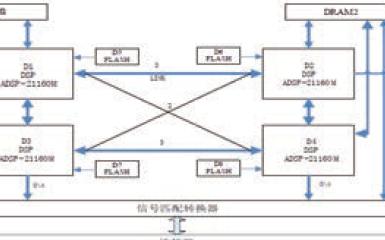 DSP電路板測試中的邊界掃描技術研究綜述